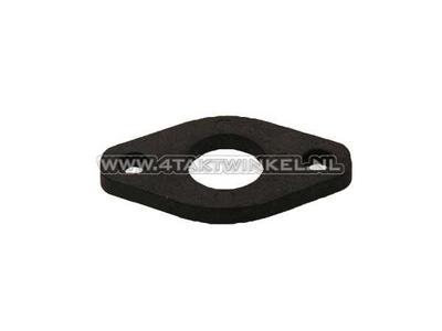Ansaugkrümmerdichtung / Isolator C310A Vergaser