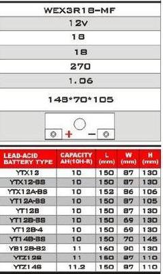 Batterie Lithium 12 Volt 18 Ampere R